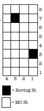 ladymossmitten-chart